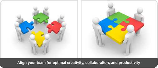 Align your work team for optimal creativity.